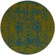 rug #1109874   round green rug